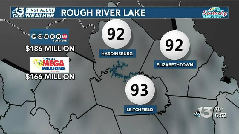 Rough River Lake forecast high temperatures.