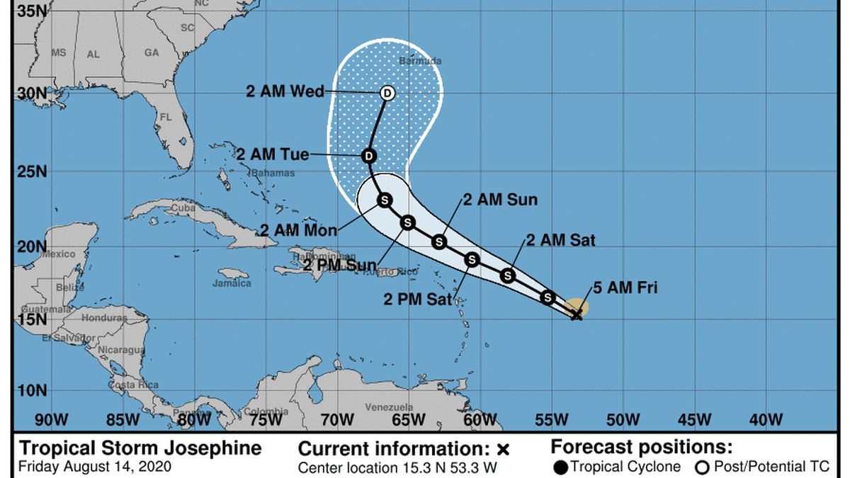 "Josephine is just barely holding on to its tropical storm status as it moves over the Atlantic Ocean as the earliest ""J-named"" storm in a record-setting hurricane season."