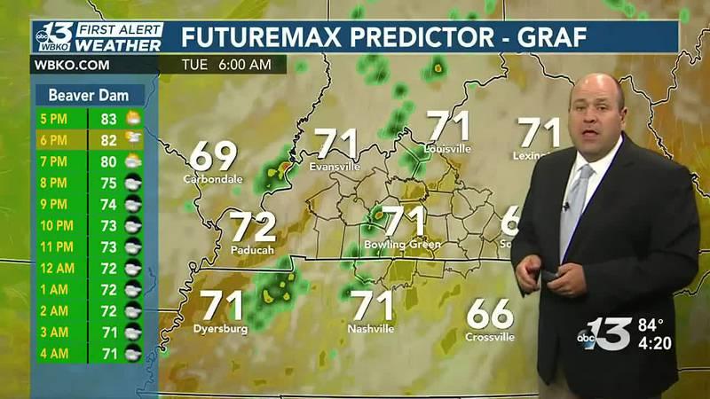 Rain chances decrease moving into mid-week
