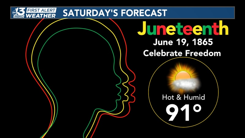 We stay hot through tomorrow as temperatures rise to the low 90s!