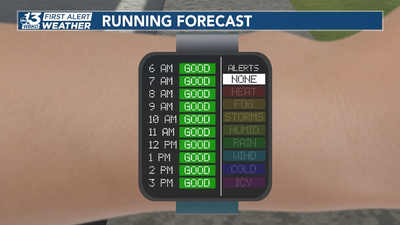Going on a run? We have perfect weather to do so in south-central Kentucky today with the low...