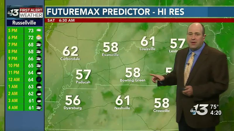 Readings soar into the 80s Saturday and Sunday