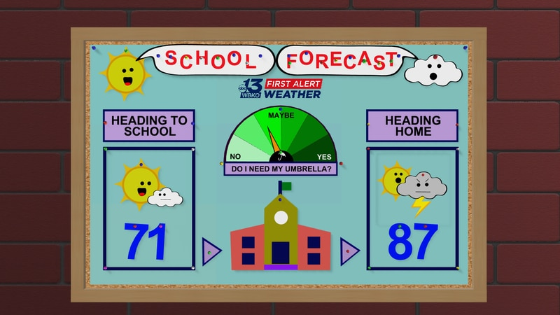 As kids head home from school, there could be a few showers and storms possible - with a few...