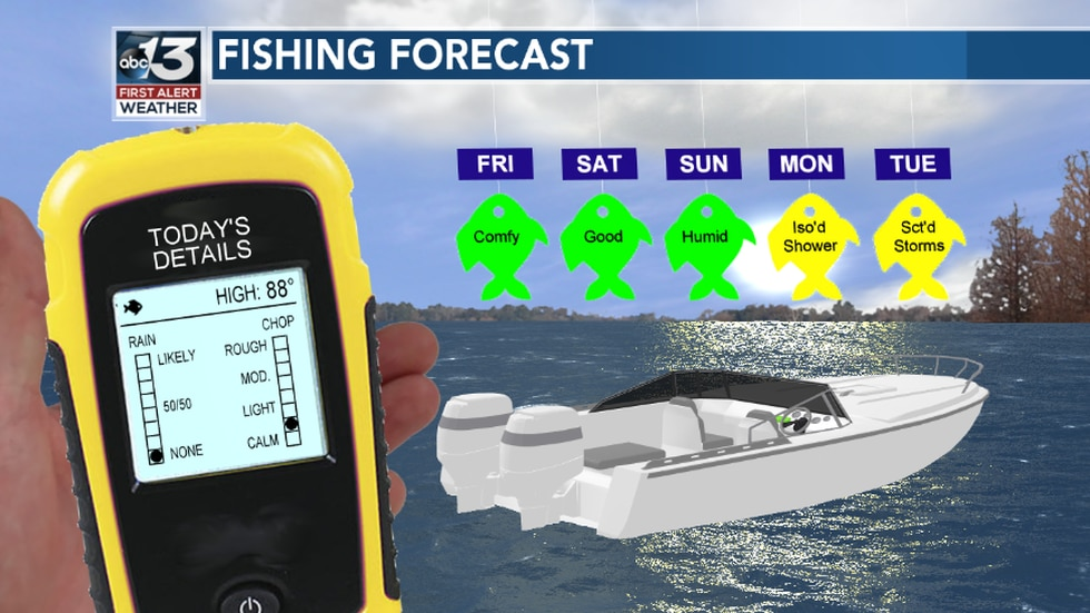 The next couple of days will be good for fishing. More humidity is on the way along with storm chances for next week.