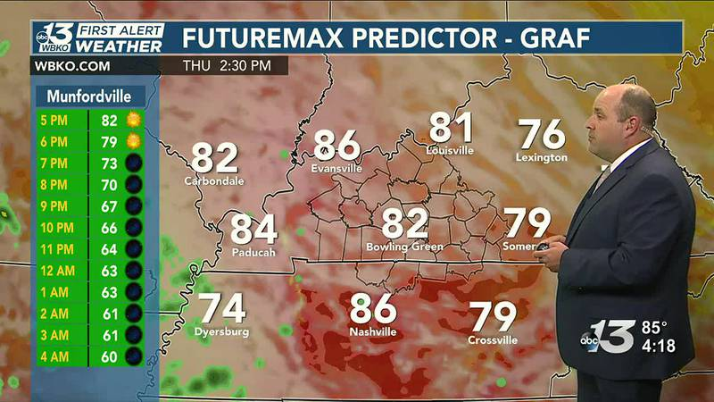 Shower chances and cooler temperatures for the weekend