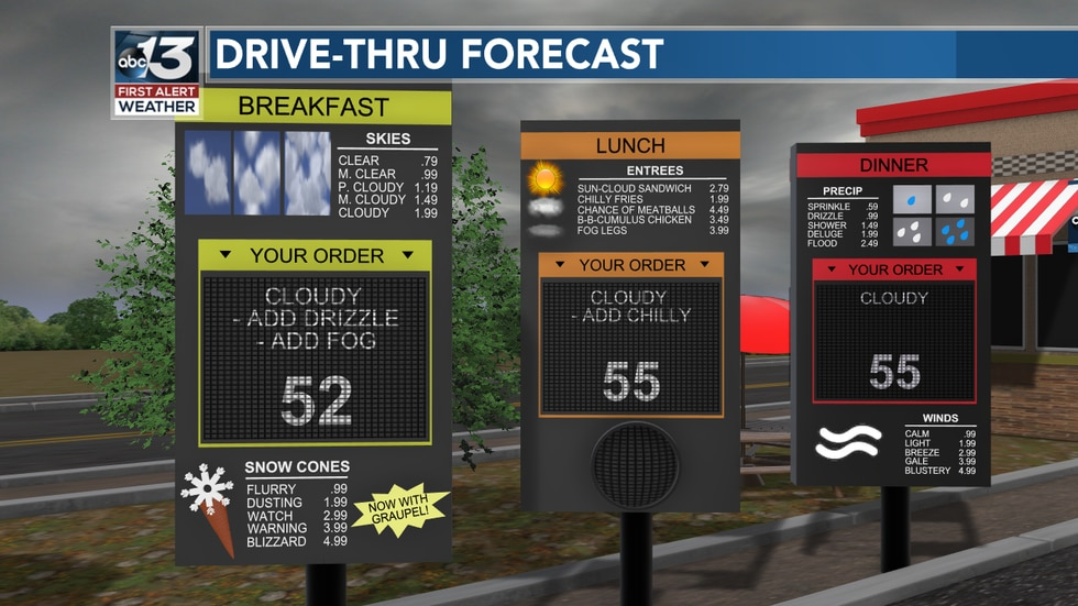 Chilly you say? Chili weather is with us again today!
