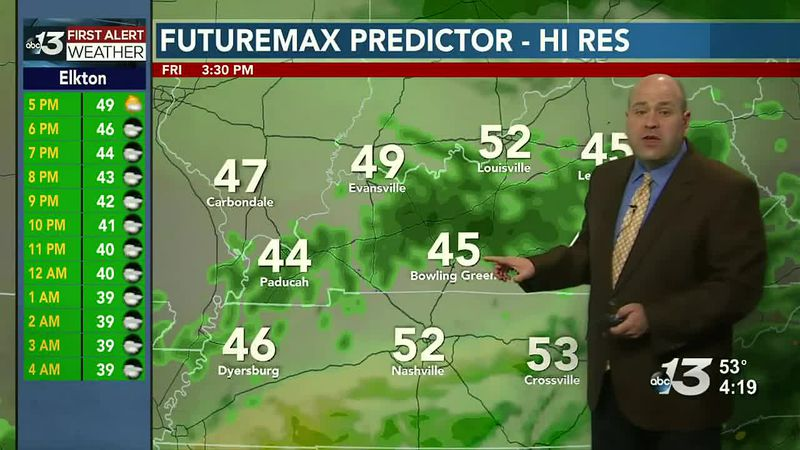 Rounds of rain - some possibly heavy - through the weekend