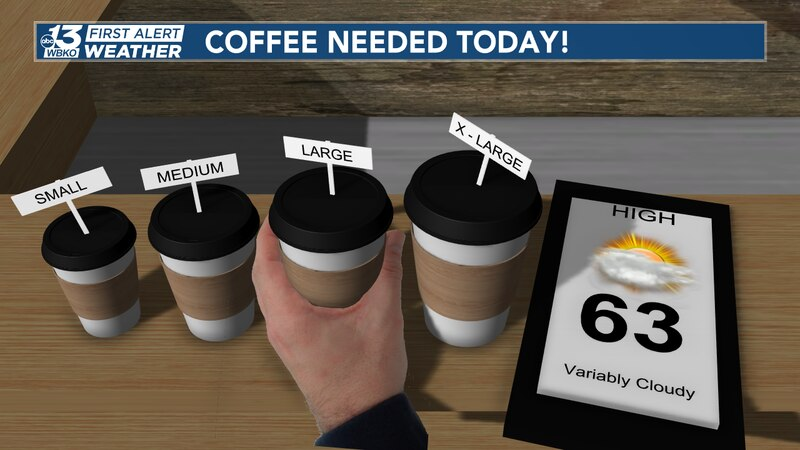 Even though it is Friday, you'll need a large cup of coffee to make it through the day due to...